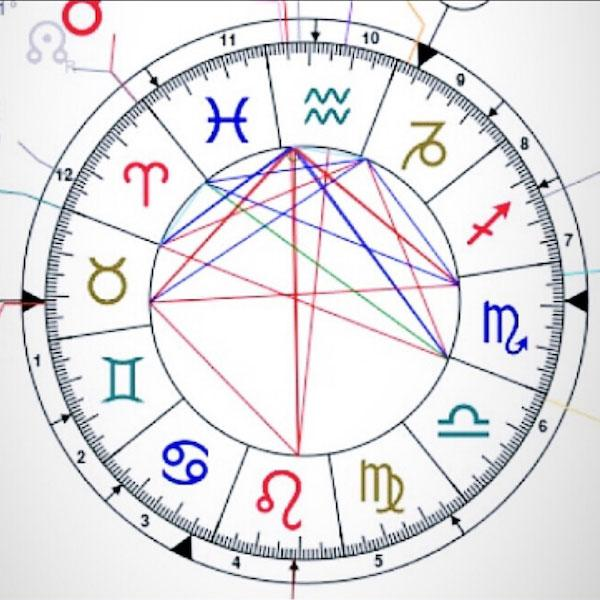Birth Chart Interpretation with Lisa Stardust